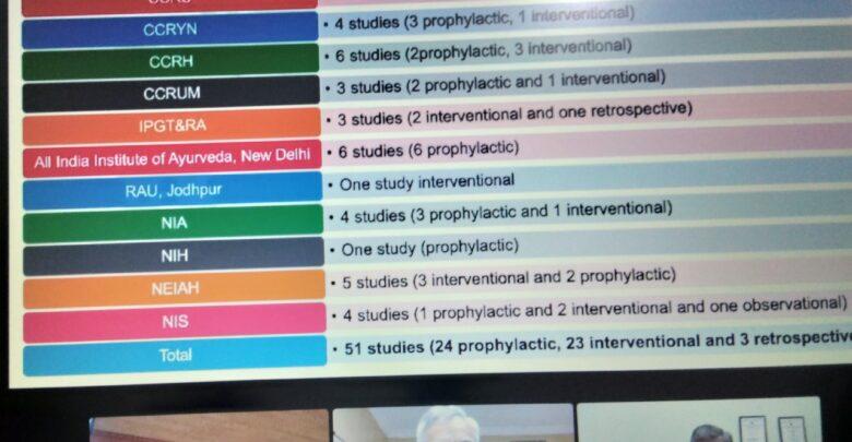 22nd International Ayurveda Symposium Held